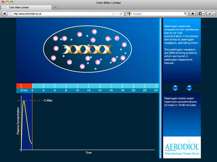 Aerodiol